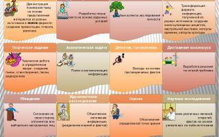 Готовые сценарии квестов для детей и взрослых, игры и конкурсы