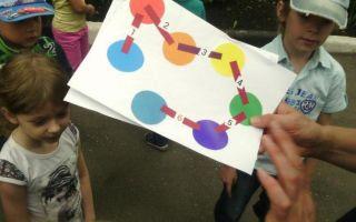 Квест в детском саду для дошкольников 4, 5, 6 лет сценарий