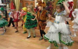 Музыкальные и танцевальные конкурсы и игры на новогоднем празднике